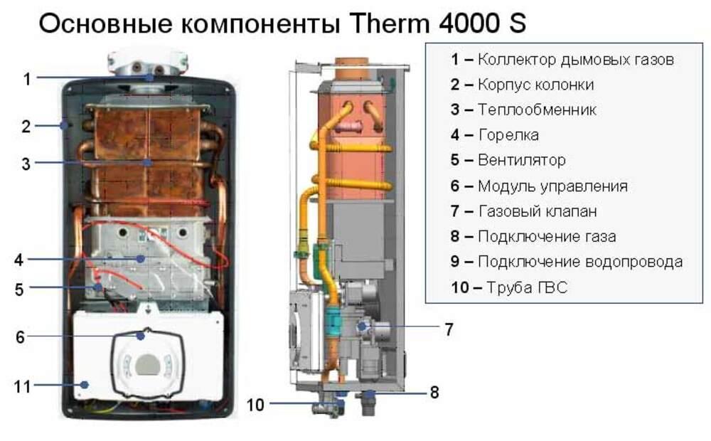 комплект уплотнений nbrp для теплообменника