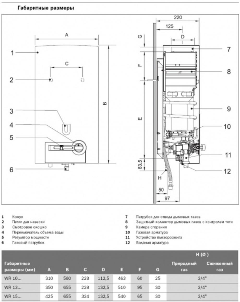 схема газового водонагревателя впг 10 таганрог