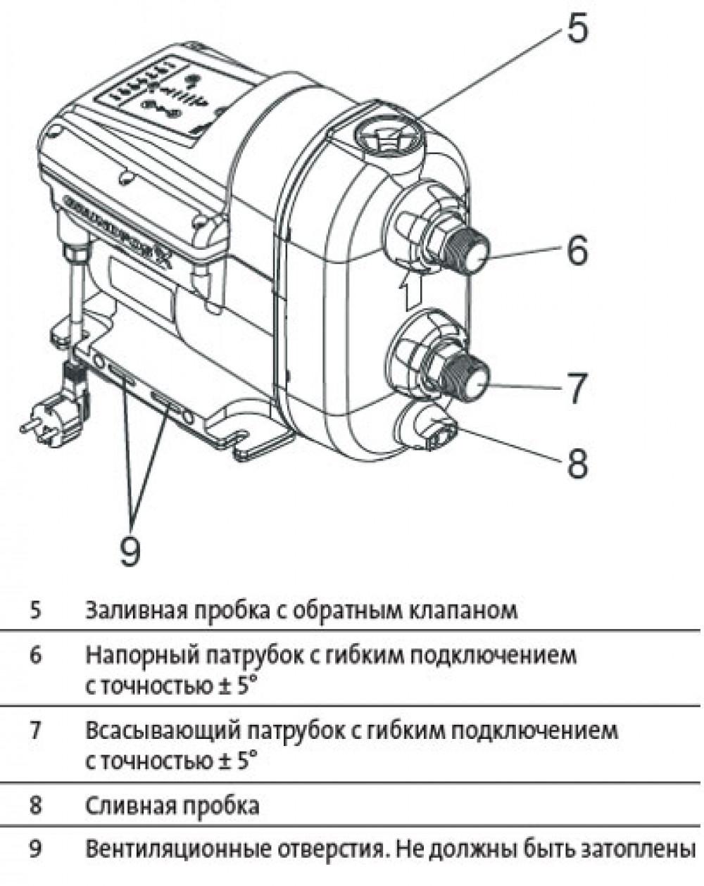 схема подключения блока управления grundfos